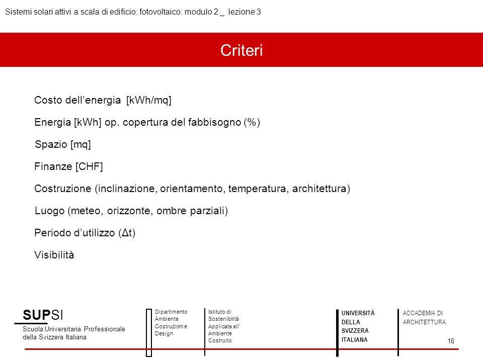 Criteri SUPSI Costo dell'energia [kWh/mq]